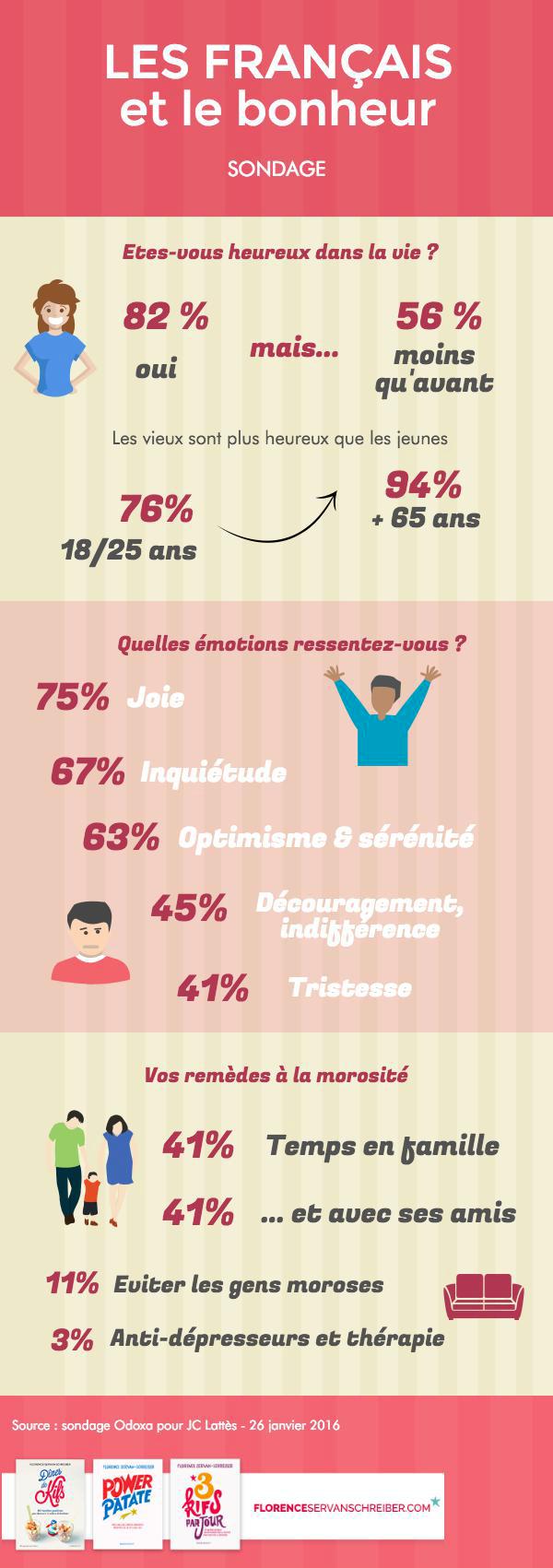 français-et-bonheur-1