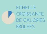 Echelle croissante de calories brulees