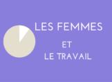 Les femmes et le travail : sondage et infographie