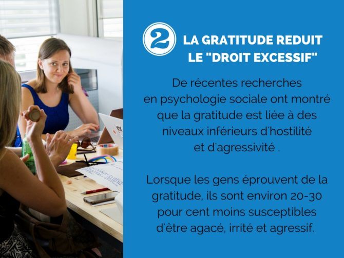 """La gratitude réduit le droit excessif"""""""